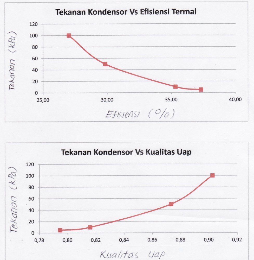 Penyelesaian Soal-soal Termodinamika Teknik  (5/5)