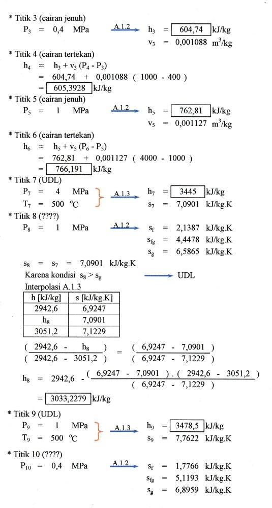 Penyelesaian soal-soal Thermodinamika (lanjutan 1) (2/5)