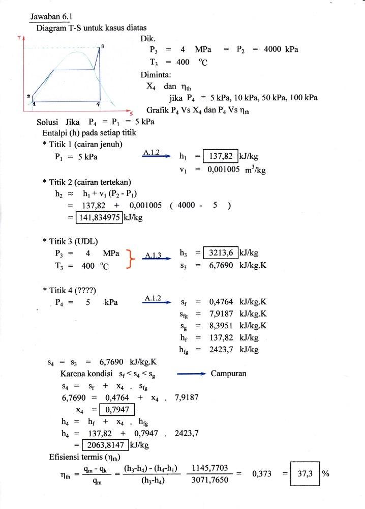 Penyelesaian Soal-soal Termodinamika Teknik  (1/5)