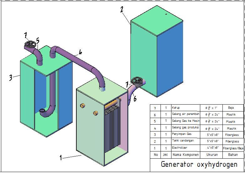 Perancangan HHO Generator untuk Motor Bensin dengan Bahan Bakar Utama Pertamax (3/6)
